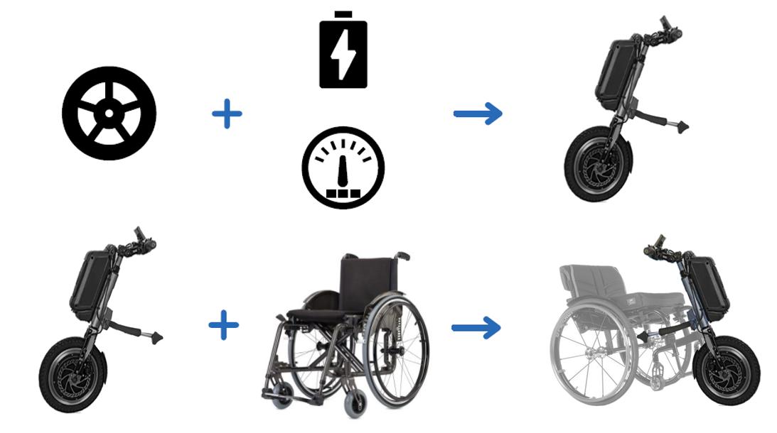 Wheelchair Power Attachment Application